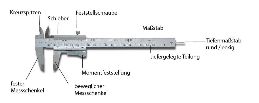 MS-mit-Aufz-hlung