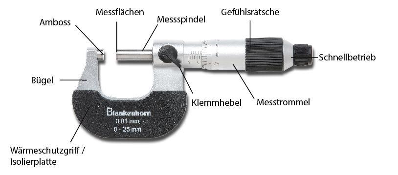 BS-mit-Aufz-hlung